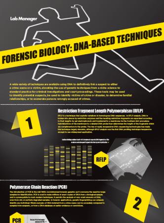 Forensic Bio