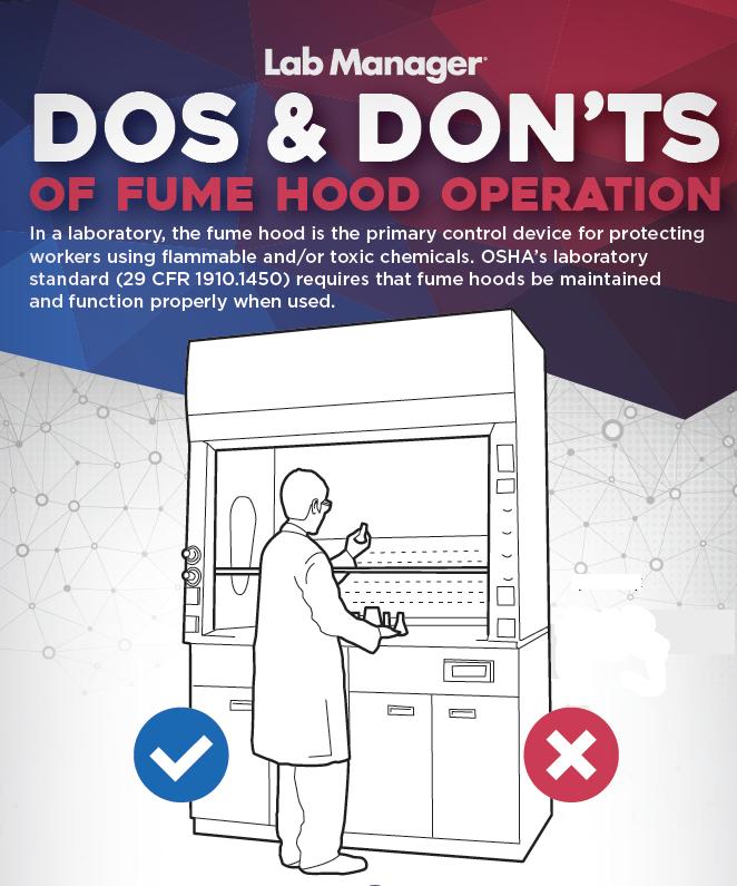 Fume Hood Infographic
