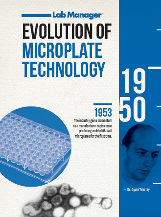Microplate evol infographic